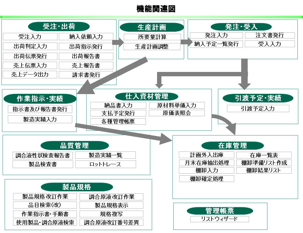 2_製品紹介資料_抜粋