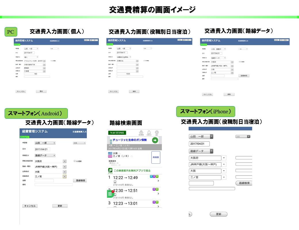 6_経費管理